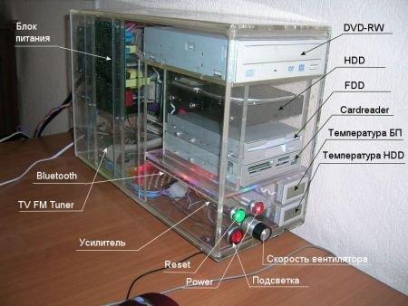 Моддинг компьютера своими руками
